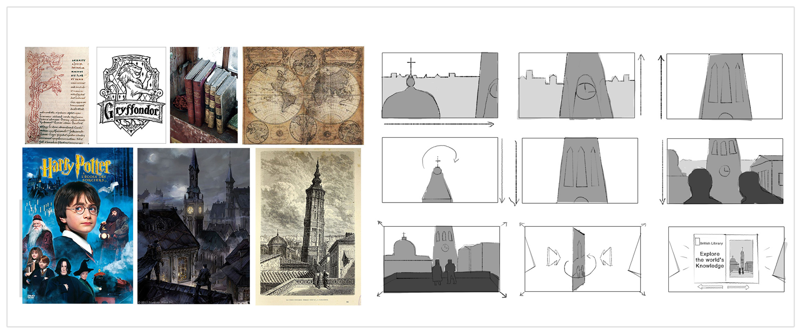 moodboard-et-storyboard--British-Library-